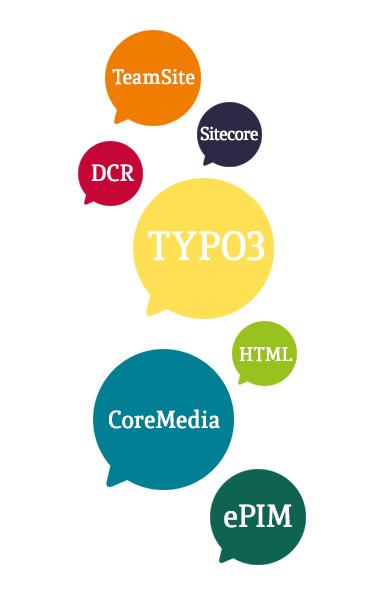 Grafik zu den CMS- und weiteren Web-Formaten, die von ONTRAM verarbeitet werden können.